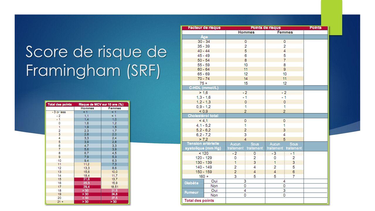score de risque cardiovasculaire pdf