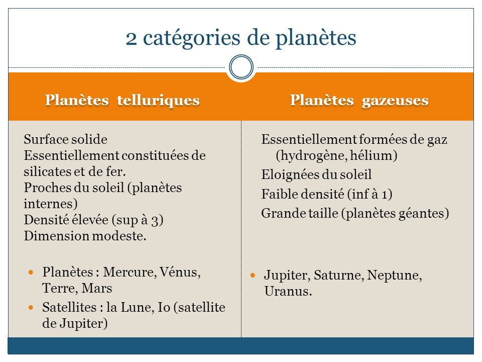 2 catégories de planètes