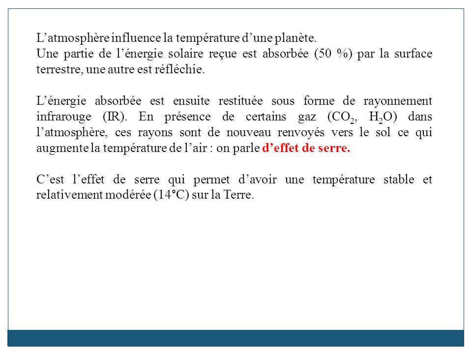 L'atmosphère influence la température d'une planète.
