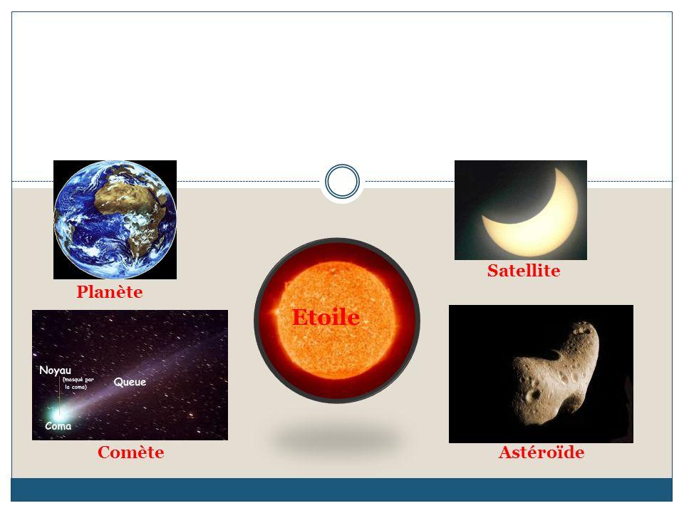 Satellite Planète Etoile Comète Astéroïde