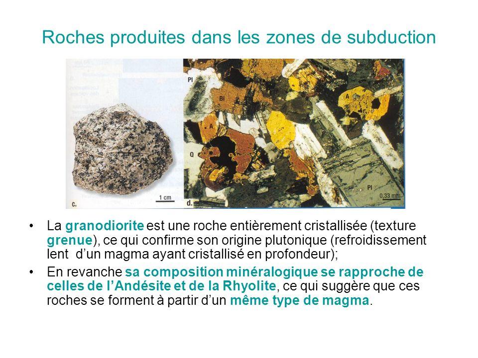 Roches produites dans les zones de subduction