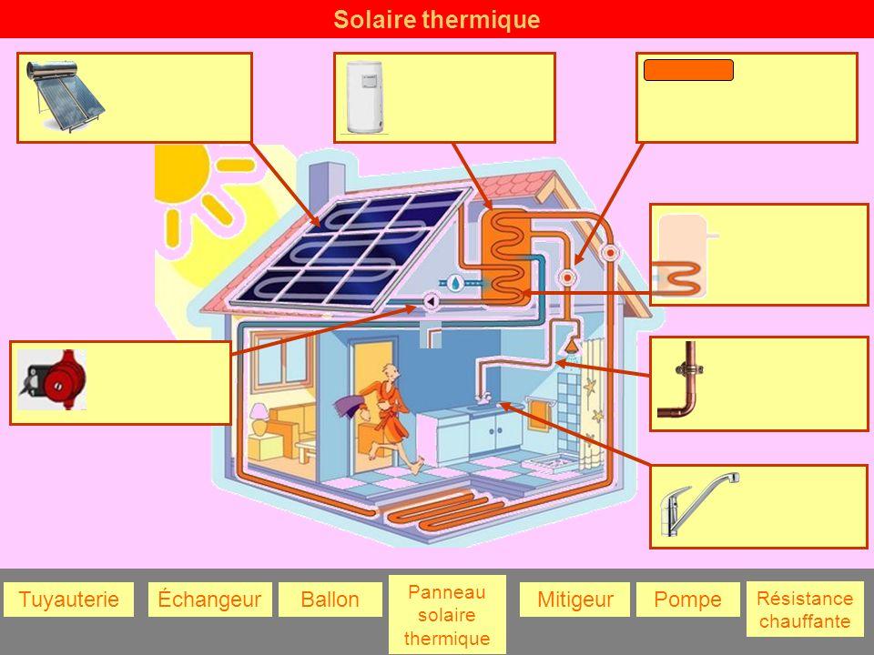 Solaire thermique tuyauterie changeur ballon mitigeur for Pompe chauffante
