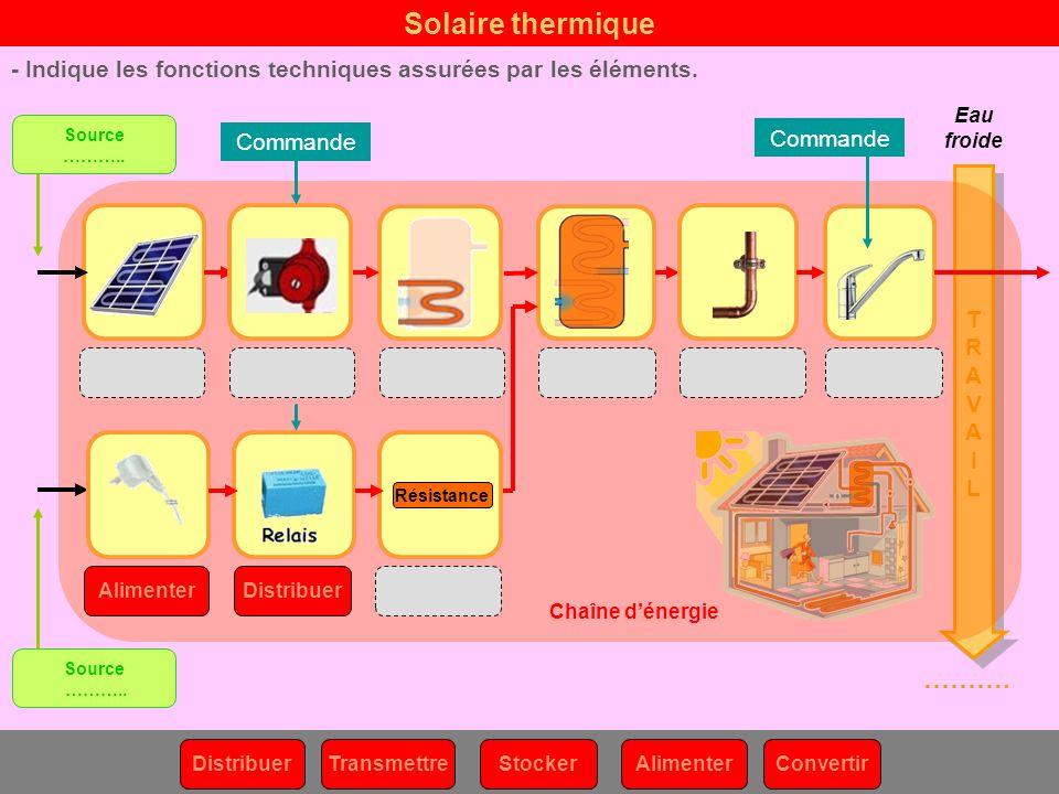 Solaire thermique tuyauterie changeur ballon mitigeur - Resistance pour chauffer l eau ...