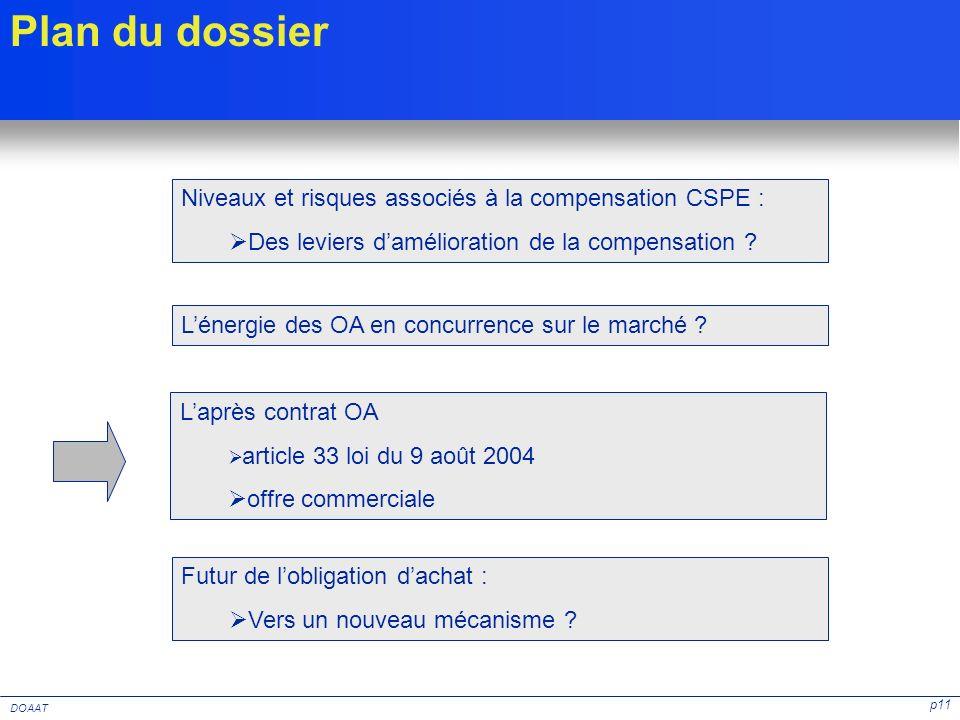 Plan du dossier Niveaux et risques associés à la compensation CSPE :