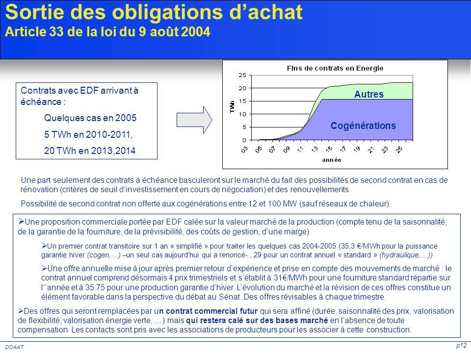 Sortie des obligations d'achat Article 33 de la loi du 9 août 2004