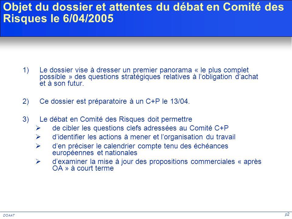 Objet du dossier et attentes du débat en Comité des Risques le 6/04/2005