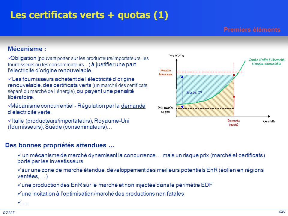 Les certificats verts + quotas (1)