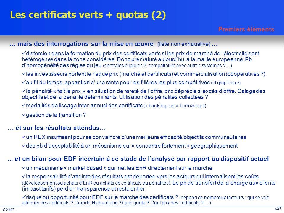 Les certificats verts + quotas (2)