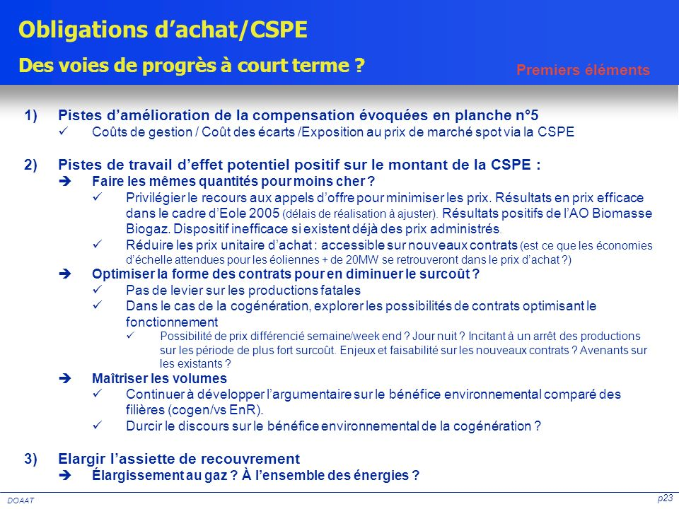 Obligations d'achat/CSPE