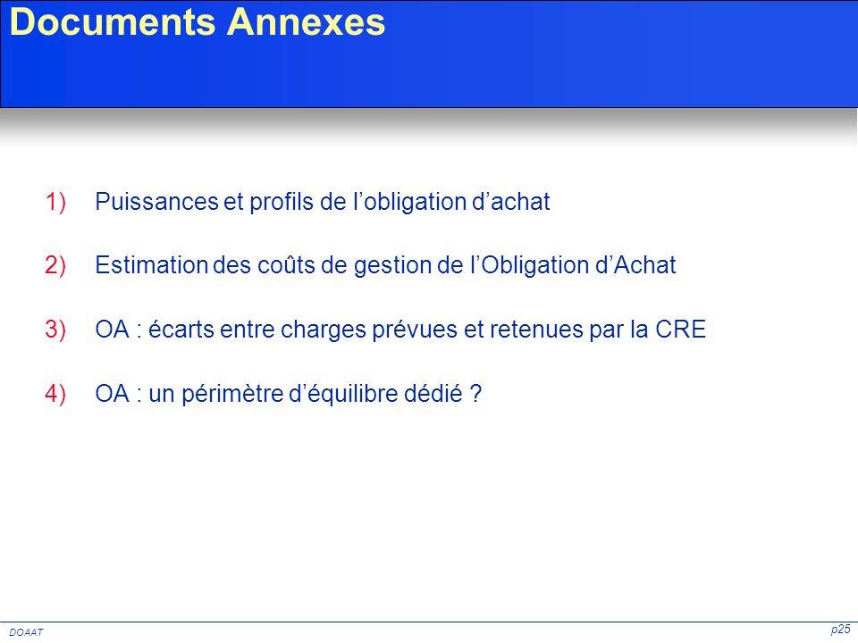 Documents Annexes Puissances et profils de l'obligation d'achat