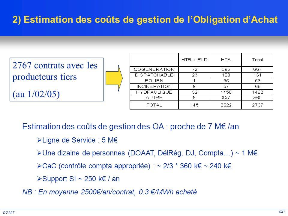 2) Estimation des coûts de gestion de l'Obligation d'Achat