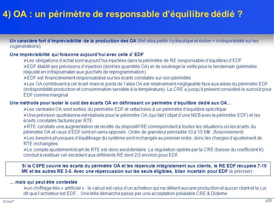 4) OA : un périmètre de responsable d'équilibre dédié