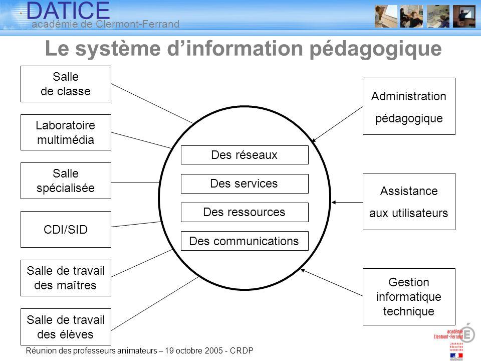 Le système d'information pédagogique
