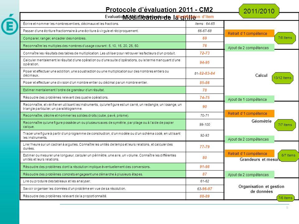 Protocole d'évaluation 2011 - CM2 Modification de la grille