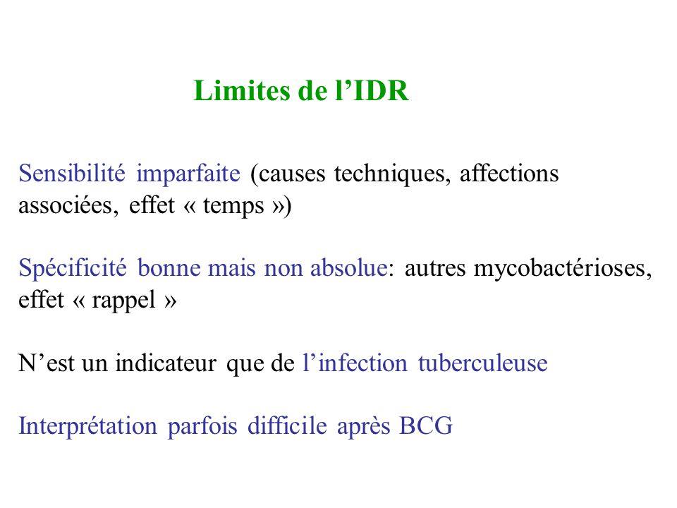 IDR Limites de l'IDR. Sensibilité imparfaite (causes techniques, affections associées, effet « temps »)