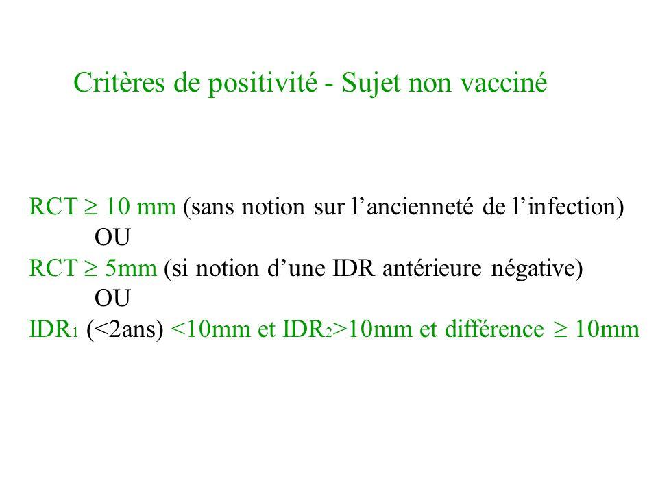 Critères de positivité - Sujet non vacciné