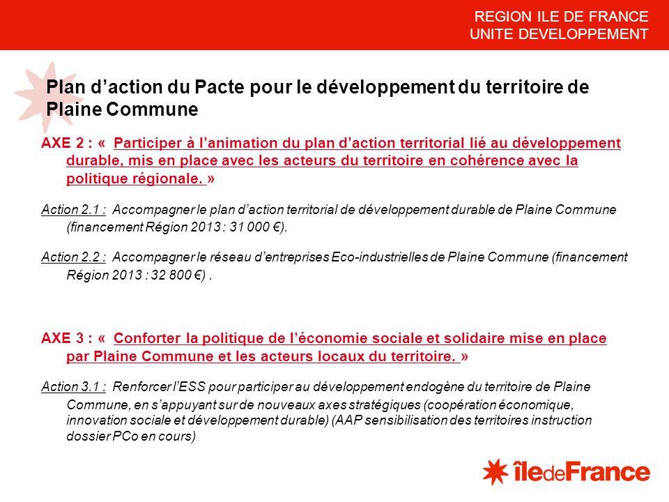 Presentation pactes pour le developpement des - Chambre regionale de l economie sociale et solidaire ...