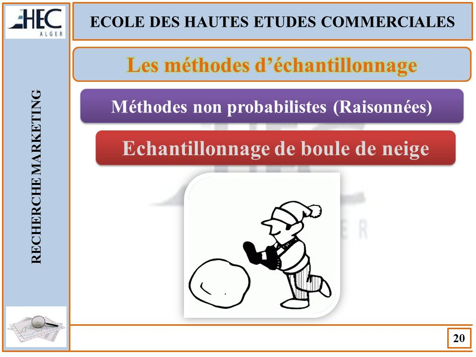 ecole des hautes etudes commerciales ppt video online t l charger. Black Bedroom Furniture Sets. Home Design Ideas