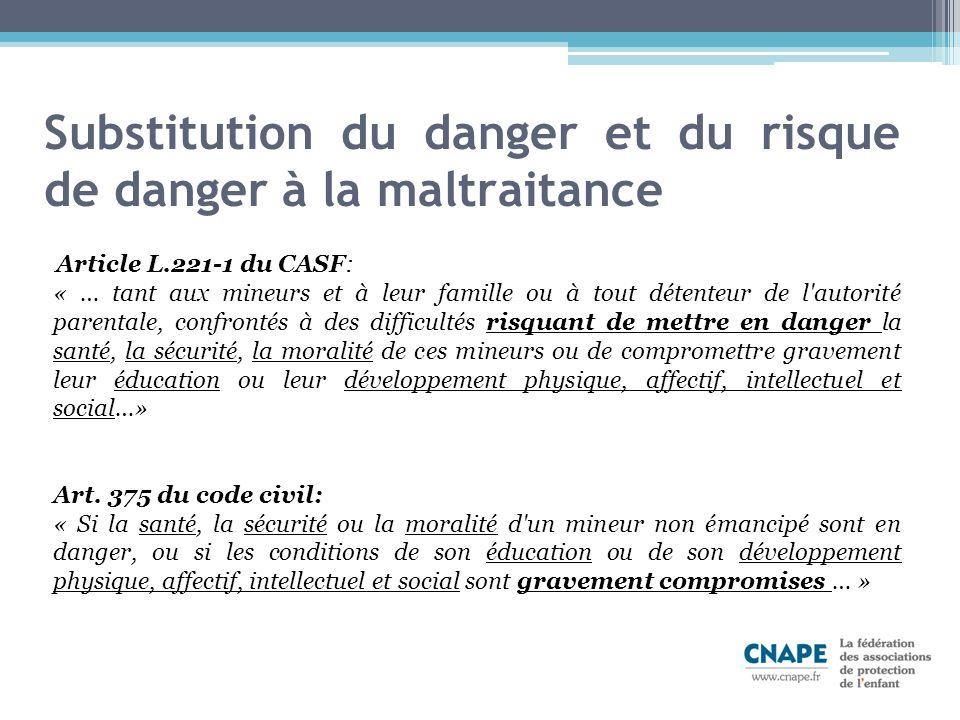 Le dispositif de protection de l enfance ppt t l charger - Article 815 5 1 du code civil ...