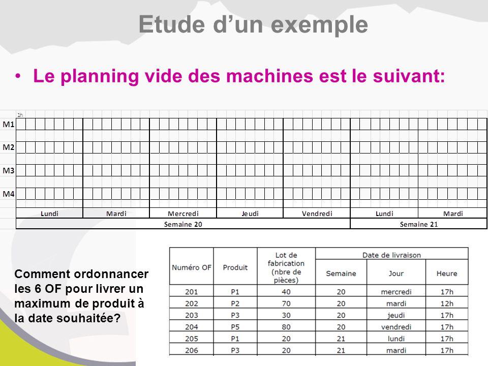 Etude d'un exemple Le planning vide des machines est le suivant: