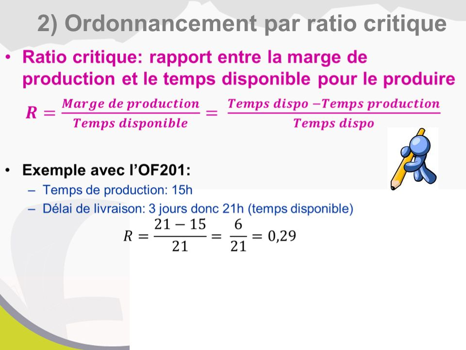 2) Ordonnancement par ratio critique