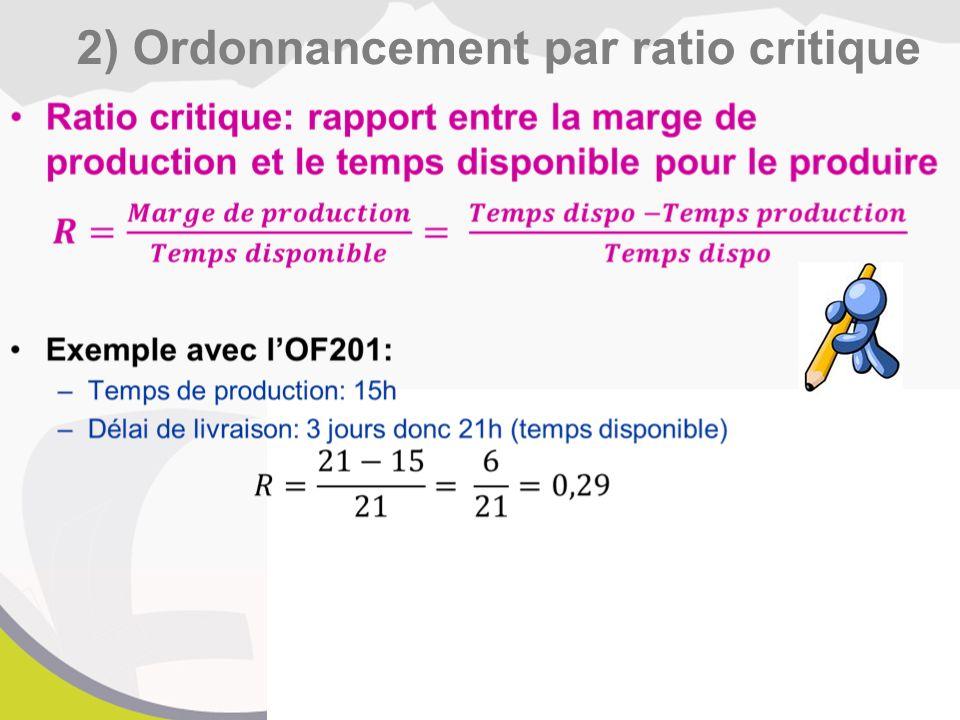2) Ordonnancement par ratio critique