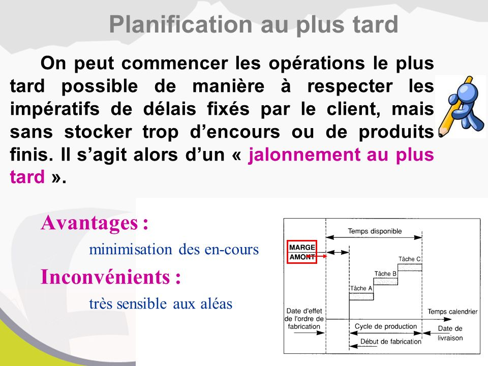 Planification au plus tard