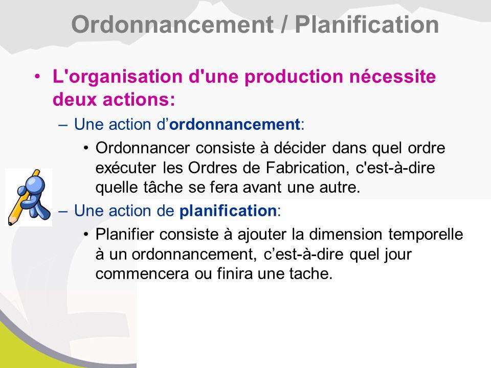 Ordonnancement / Planification
