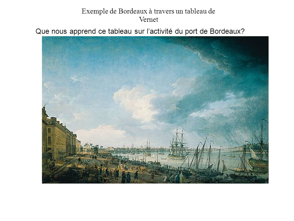 Exemple de Bordeaux à travers un tableau de Vernet