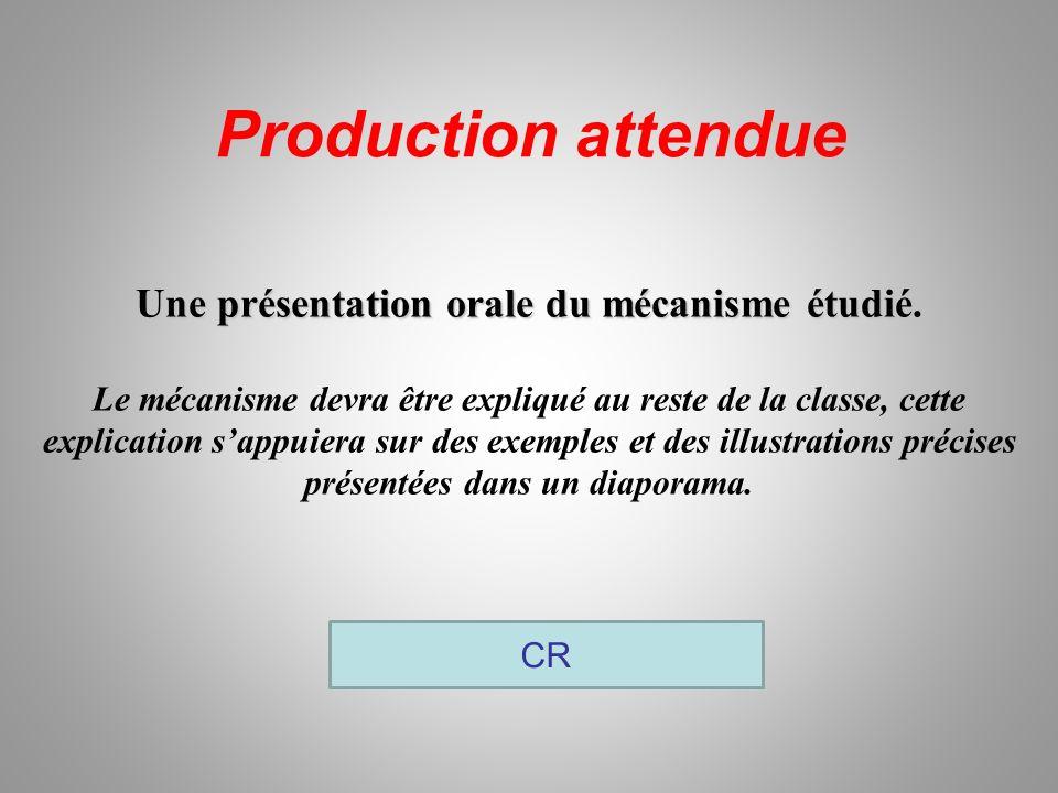 Une présentation orale du mécanisme étudié.