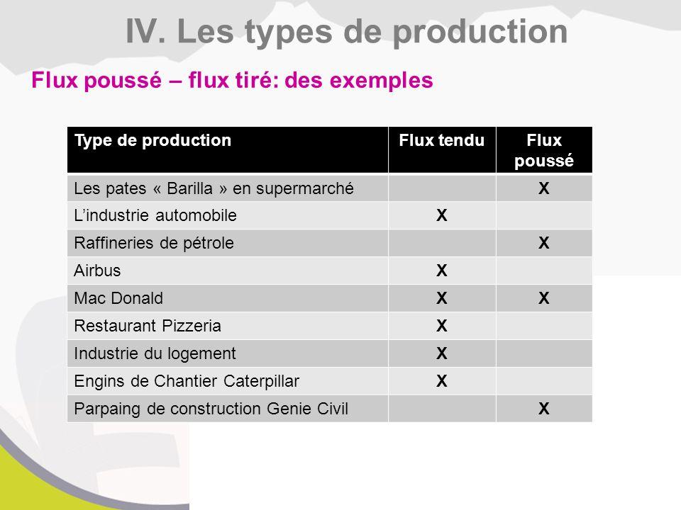 Comment Concevoir Des Tampons De Baccalauréat De Style Industriel 4 Exemples