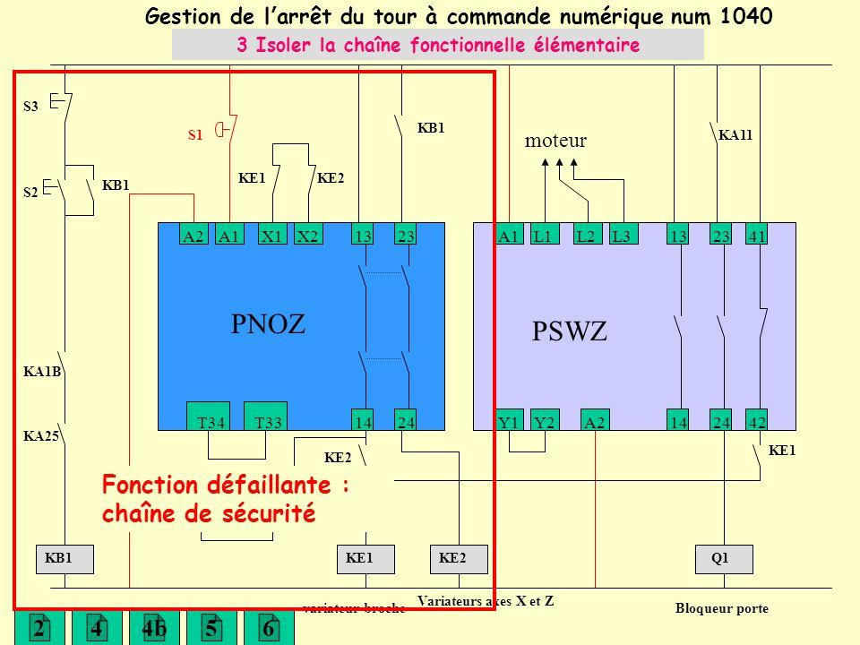 tour a commande numerique pdf
