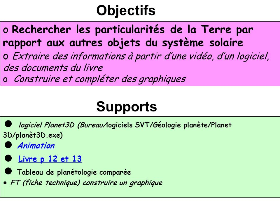 Objectifs Rechercher les particularités de la Terre par rapport aux autres objets du système solaire.