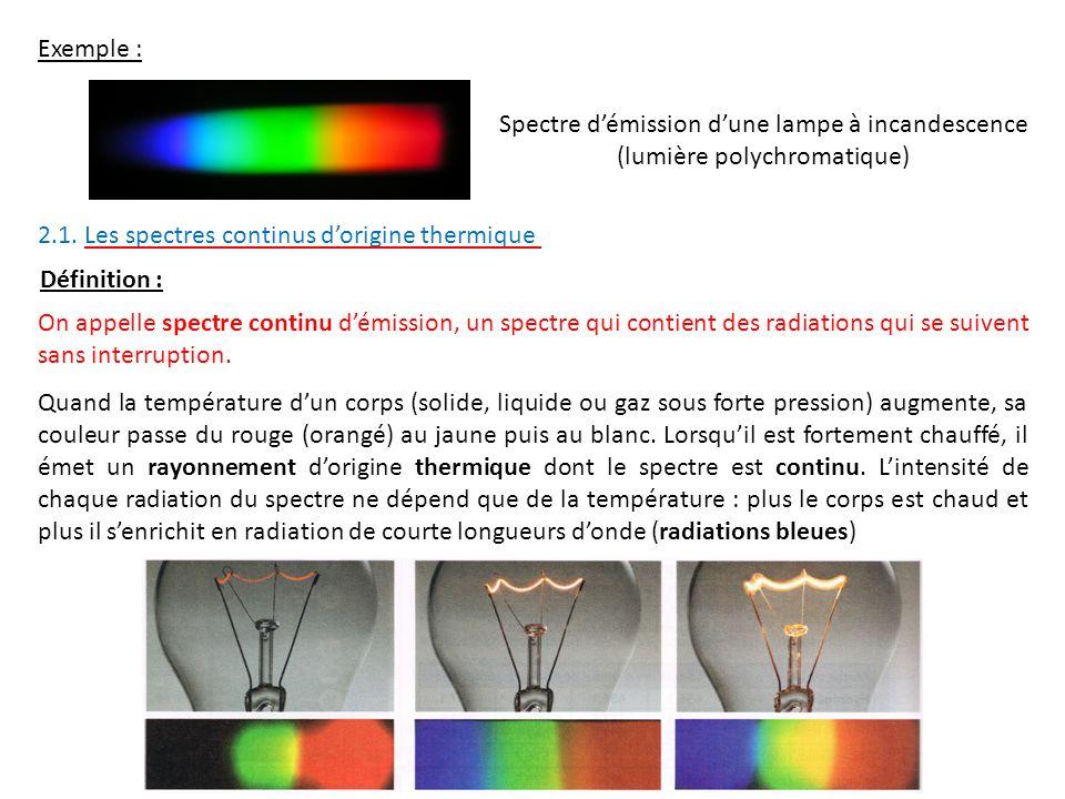 Spectre d une lampe incandescence design de maison - La lampe a incandescence ...