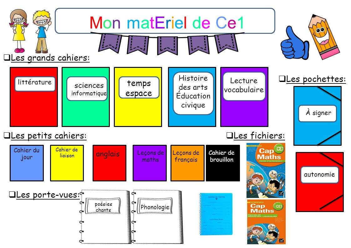 sciences informatique
