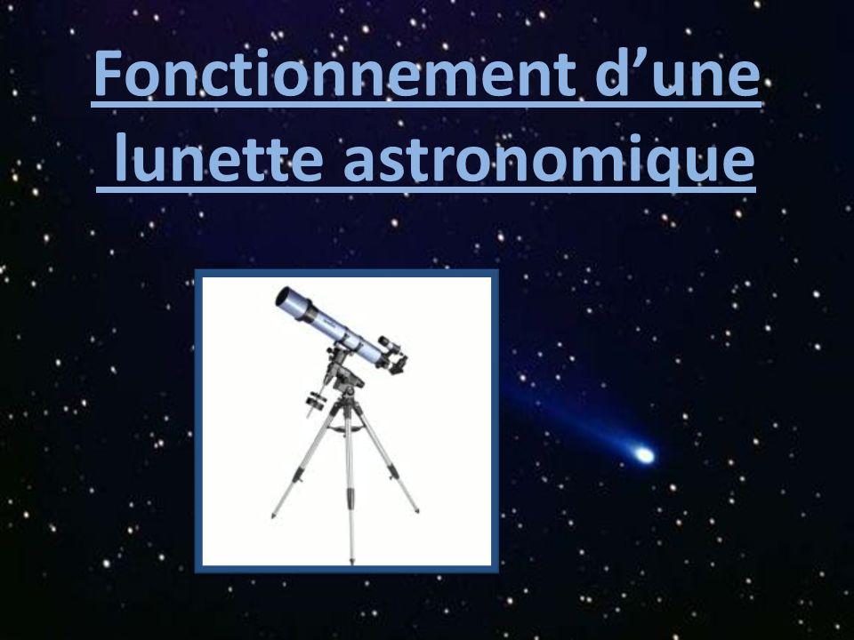 Fonctionnement d'une lunette astronomique