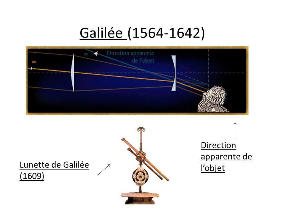 Galilée (1564-1642) Direction apparente de l'objet