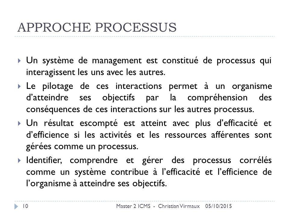 APPROCHE PROCESSUS Un système de management est constitué de processus qui interagissent les uns avec les autres.
