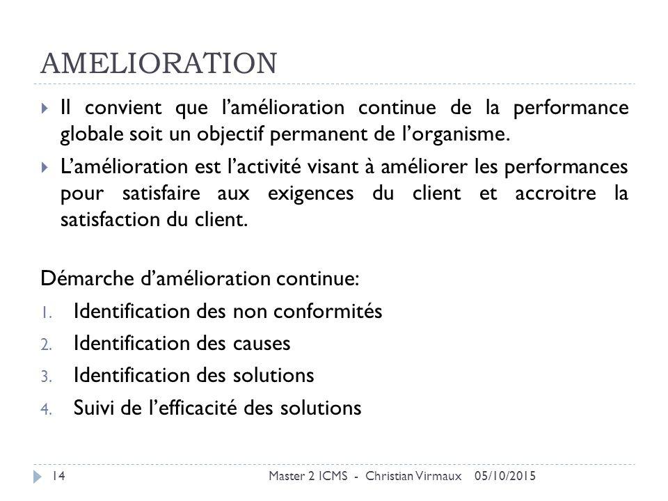 AMELIORATION Il convient que l'amélioration continue de la performance globale soit un objectif permanent de l'organisme.
