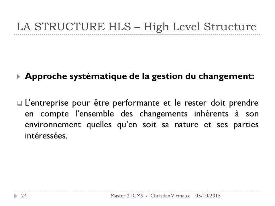 LA STRUCTURE HLS – High Level Structure