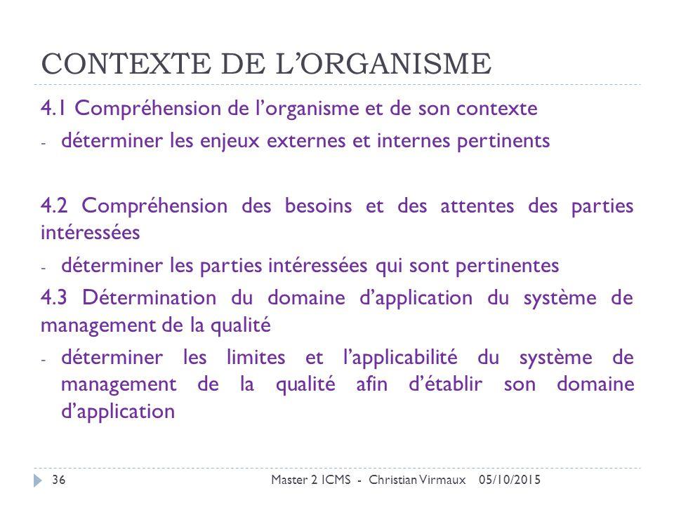 CONTEXTE DE L'ORGANISME