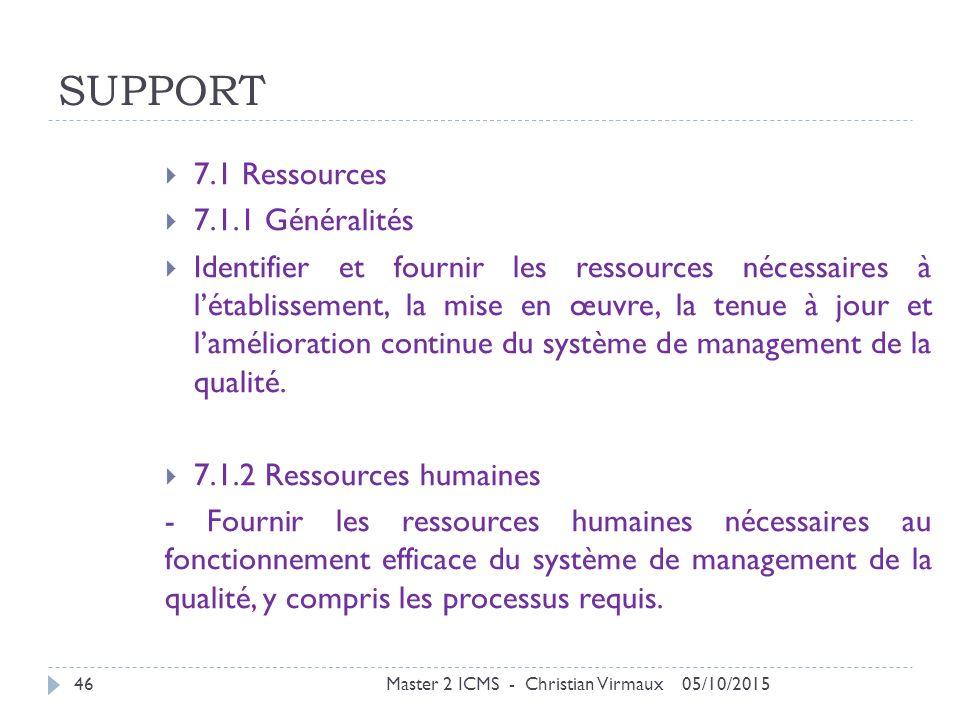 SUPPORT 7.1 Ressources 7.1.1 Généralités