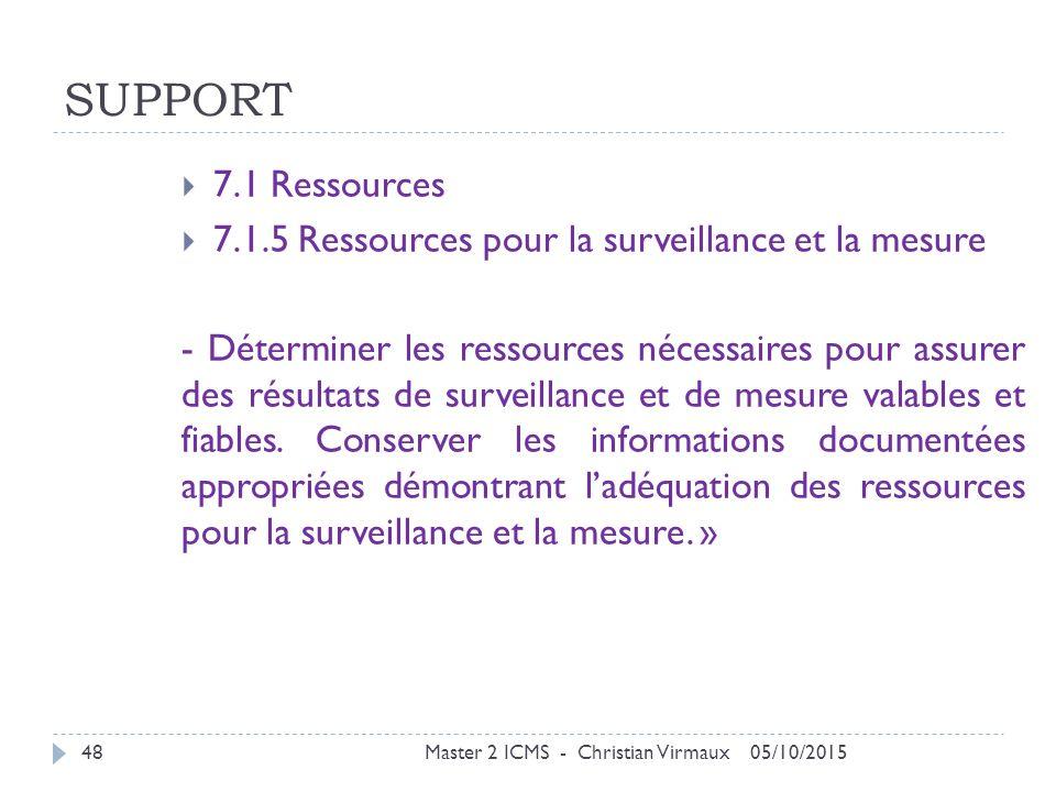 SUPPORT 7.1 Ressources. 7.1.5 Ressources pour la surveillance et la mesure.