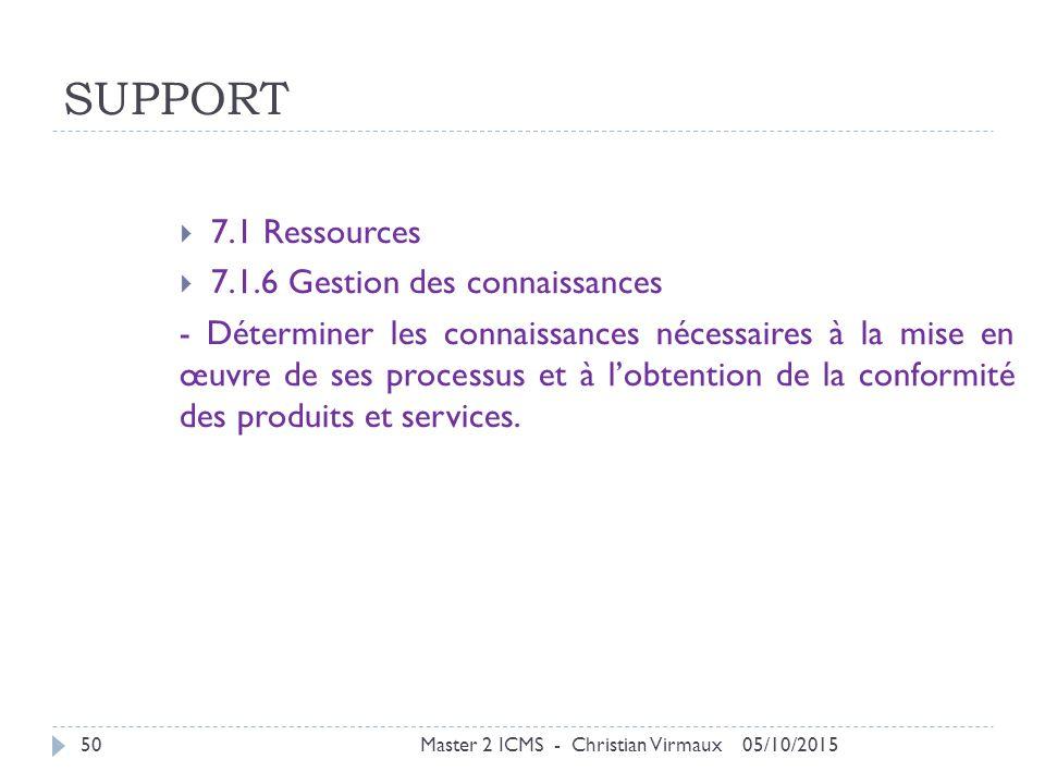 SUPPORT 7.1 Ressources 7.1.6 Gestion des connaissances