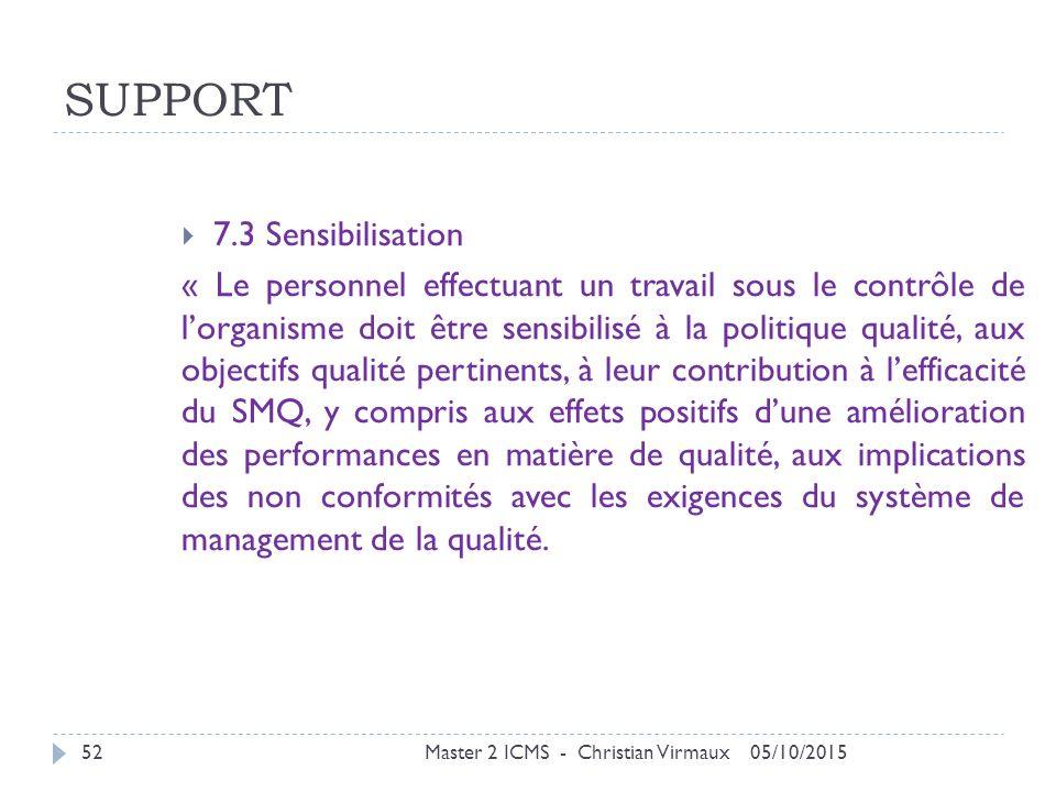 SUPPORT 7.3 Sensibilisation