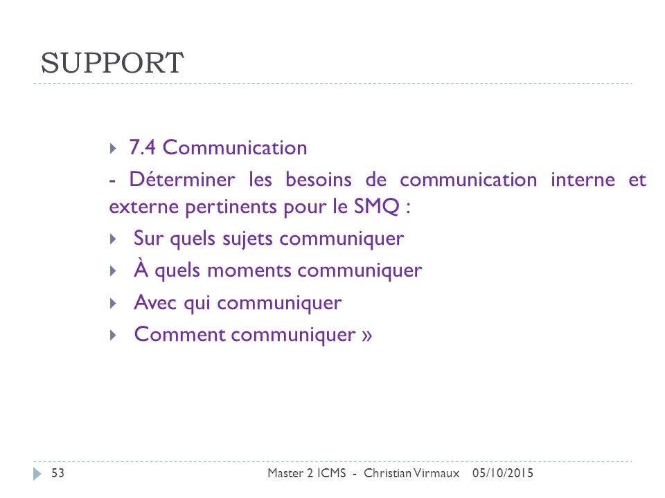 SUPPORT 7.4 Communication