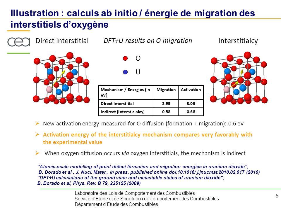 Simulation exp rimentale ppt t l charger - Direct energie simulation ...