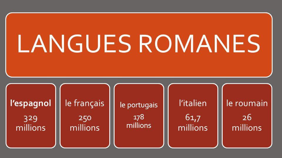 LANGUES ROMANES l'espagnol 329 millions le français 250 millions