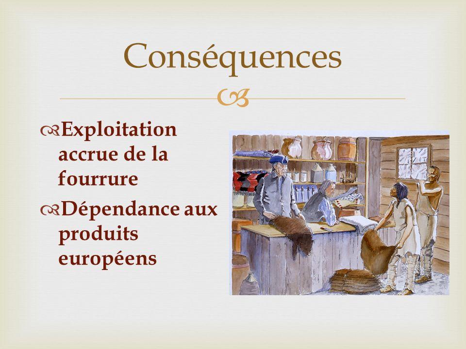 Conséquences Exploitation accrue de la fourrure