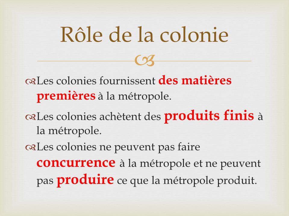 Rôle de la colonie Les colonies fournissent des matières premières à la métropole. Les colonies achètent des produits finis à la métropole.